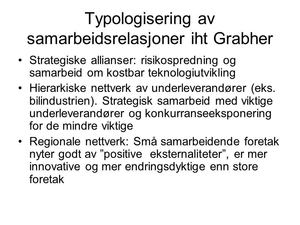 Typologisering av samarbeidsrelasjoner iht Grabher Strategiske allianser: risikospredning og samarbeid om kostbar teknologiutvikling Hierarkiske nettv