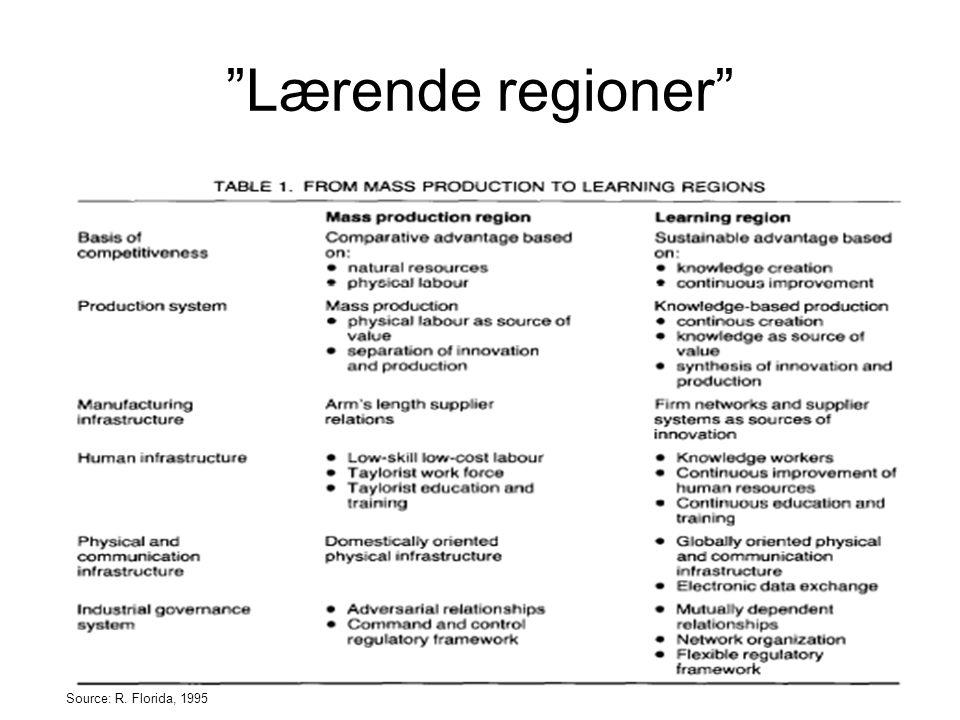 """""""Lærende regioner"""" Source: R. Florida, 1995"""