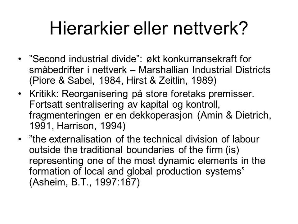 """Hierarkier eller nettverk? """"Second industrial divide"""": økt konkurransekraft for småbedrifter i nettverk – Marshallian Industrial Districts (Piore & Sa"""