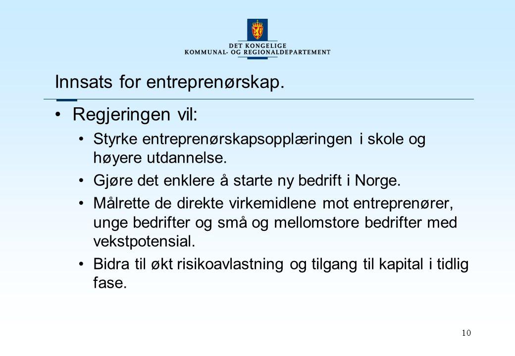 10 Innsats for entreprenørskap.
