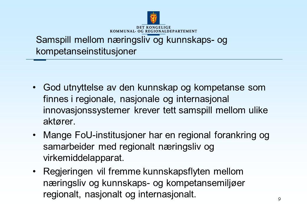 9 Samspill mellom næringsliv og kunnskaps- og kompetanseinstitusjoner God utnyttelse av den kunnskap og kompetanse som finnes i regionale, nasjonale og internasjonal innovasjonssystemer krever tett samspill mellom ulike aktører.