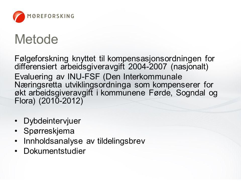 Metode Følgeforskning knyttet til kompensasjonsordningen for differensiert arbeidsgiveravgift 2004-2007 (nasjonalt) Evaluering av INU-FSF (Den Interkommunale Næringsretta utviklingsordninga som kompenserer for økt arbeidsgiveravgift i kommunene Førde, Sogndal og Flora) (2010-2012) Dybdeintervjuer Spørreskjema Innholdsanalyse av tildelingsbrev Dokumentstudier