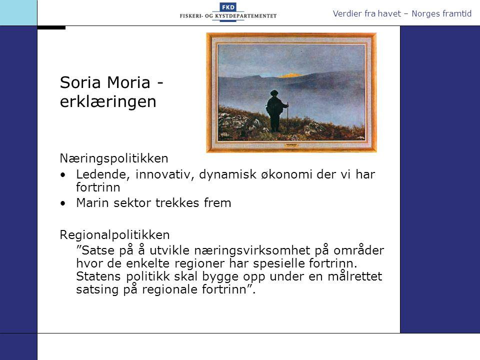 Verdier fra havet – Norges framtid Soria Moria - erklæringen Næringspolitikken Ledende, innovativ, dynamisk økonomi der vi har fortrinn Marin sektor trekkes frem Regionalpolitikken Satse på å utvikle næringsvirksomhet på områder hvor de enkelte regioner har spesielle fortrinn.