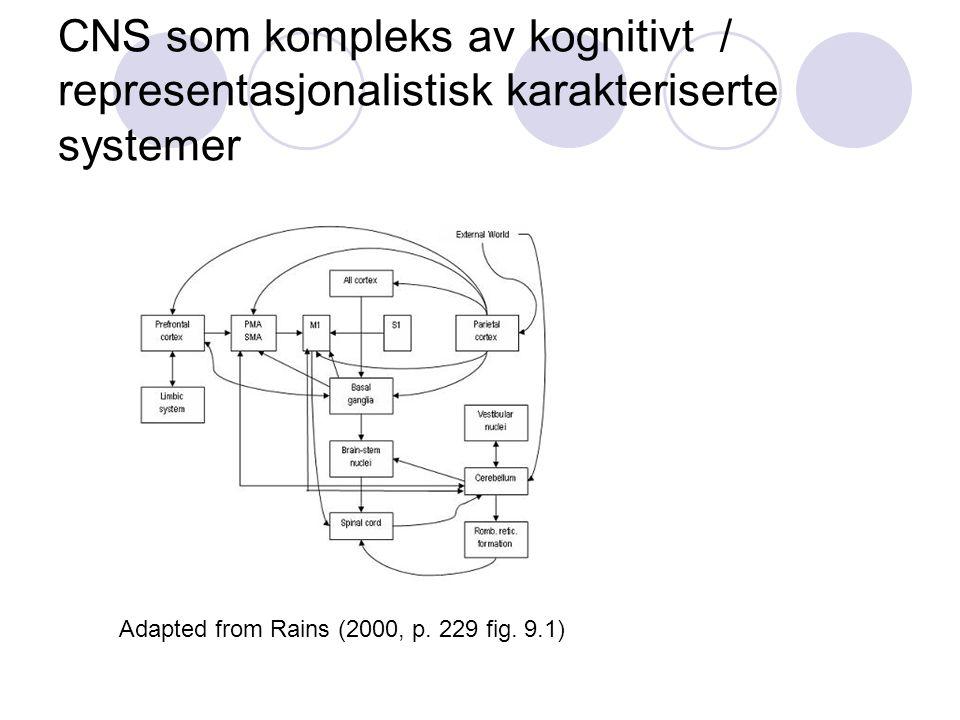 CNS som kompleks av kognitivt / representasjonalistisk karakteriserte systemer Adapted from Rains (2000, p. 229 fig. 9.1)