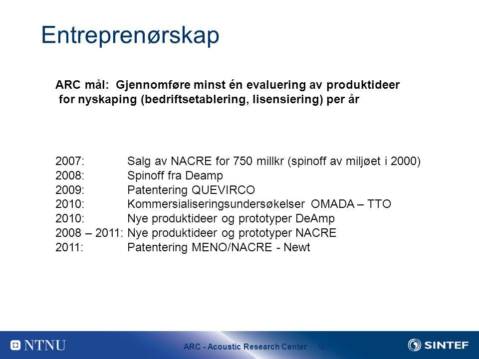 ARC - Acoustic Research Center 12 Entreprenørskap ARC mål: Gjennomføre minst én evaluering av produktideer for nyskaping (bedriftsetablering, lisensie