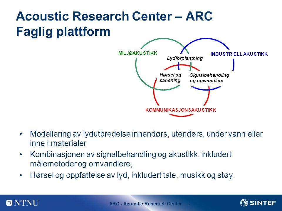 ARC - Acoustic Research Center 2 Acoustic Research Center – ARC Faglig plattform Modellering av lydutbredelse innendørs, utendørs, under vann eller in