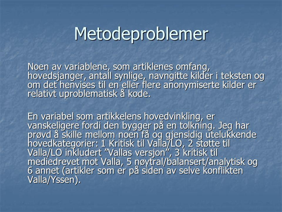Metodeproblemer Noen av variablene, som artiklenes omfang, hovedsjanger, antall synlige, navngitte kilder i teksten og om det henvises til en eller flere anonymiserte kilder er relativt uproblematisk å kode.