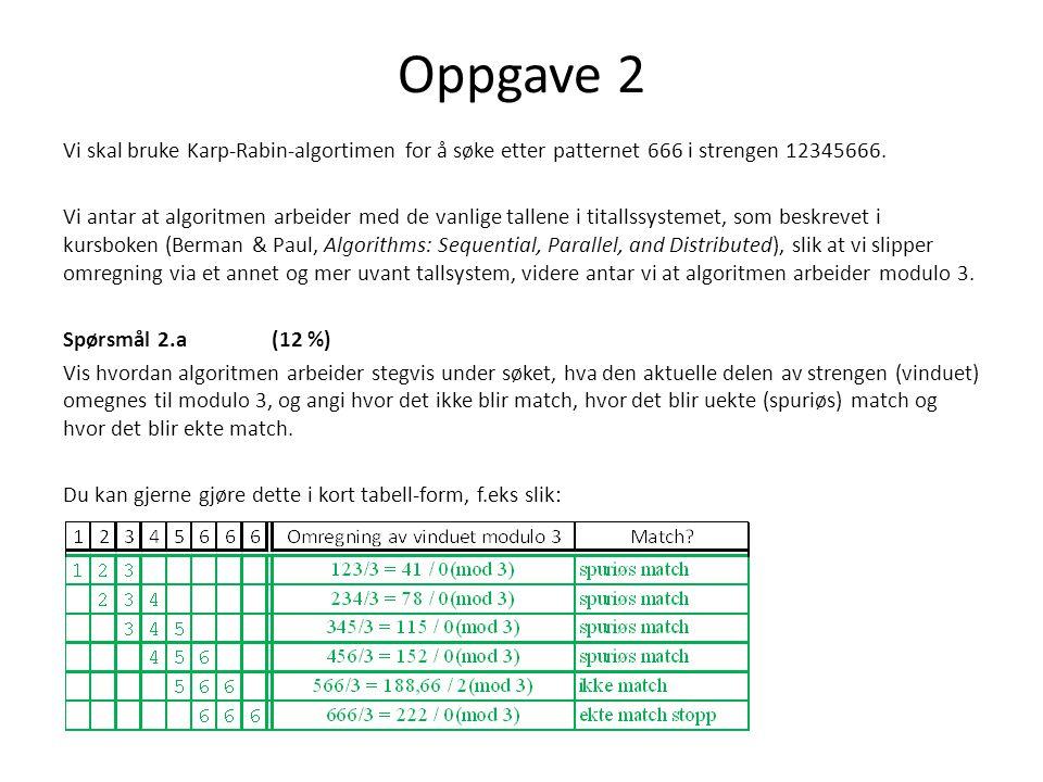 Vi skal bruke Karp-Rabin-algortimen for å søke etter patternet 666 i strengen 12345666. Vi antar at algoritmen arbeider med de vanlige tallene i tital