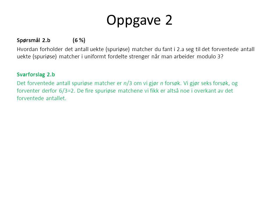 Spørsmål 2.b(6 %) Hvordan forholder det antall uekte (spuriøse) matcher du fant i 2.a seg til det forventede antall uekte (spuriøse) matcher i uniform