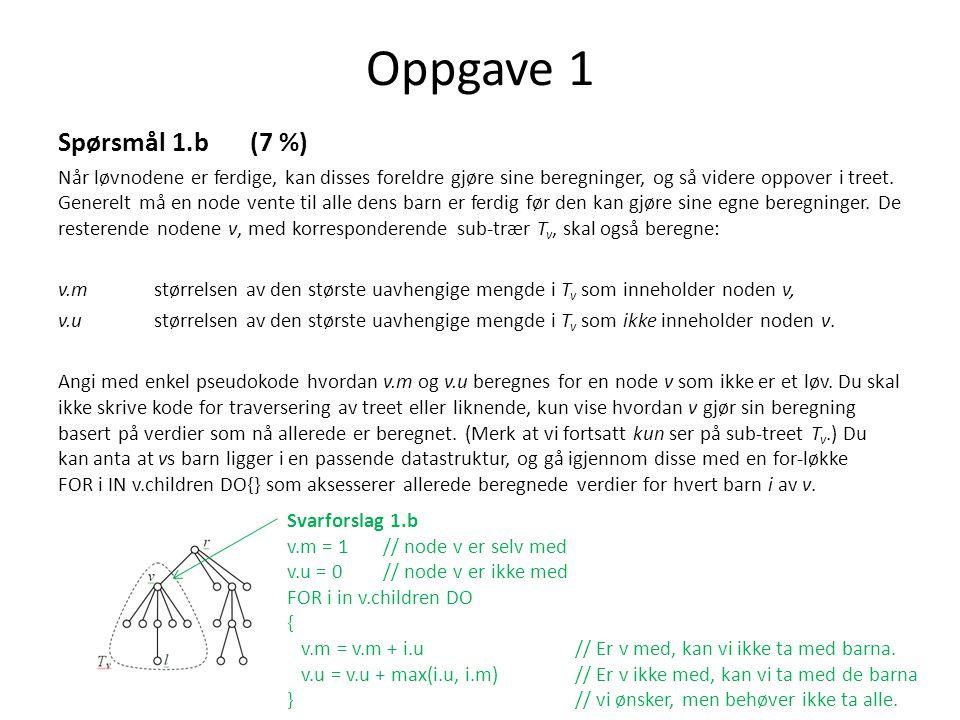 Spørsmål 1.b (7 %) Når løvnodene er ferdige, kan disses foreldre gjøre sine beregninger, og så videre oppover i treet. Generelt må en node vente til a