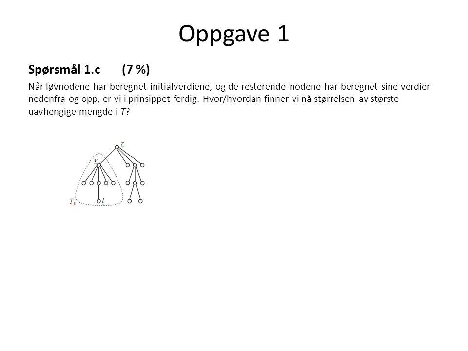 Spørsmål 1.c (7 %) Når løvnodene har beregnet initialverdiene, og de resterende nodene har beregnet sine verdier nedenfra og opp, er vi i prinsippet f