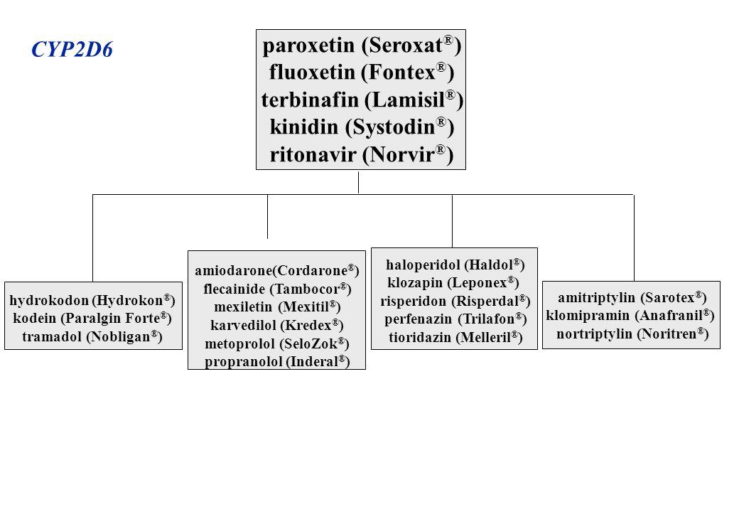 P450 og biologisk variasjon Artsforskjeller Interindividuell variasjon hos menneske Genetisk polymorfisme CYP2D6Poor metabolisers (PM) Extensive metabolisers (EM) Intermediære (IM) Ultraraske (UEM) Miljøfaktorer Grapefrukt juice Sigarettrøyk