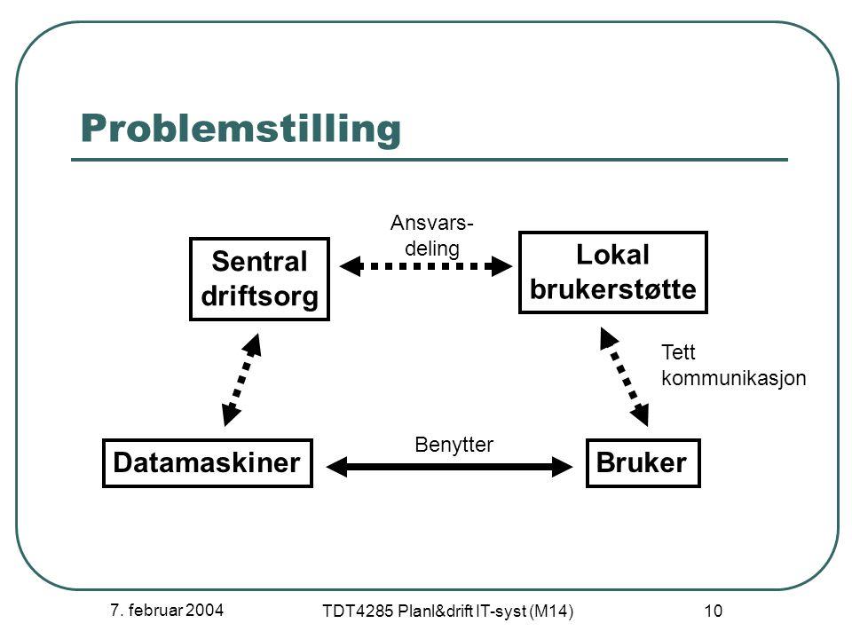 7. februar 2004 TDT4285 Planl&drift IT-syst (M14) 10 Problemstilling Lokal brukerstøtte BrukerDatamaskiner Sentral driftsorg Benytter Tett kommunikasj