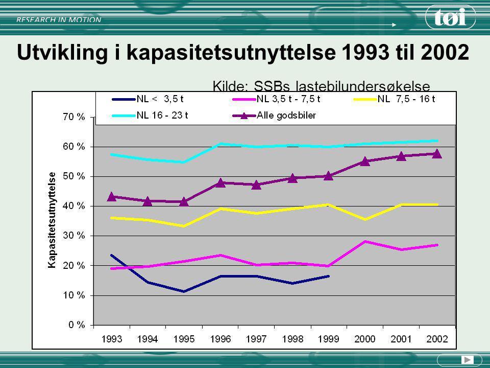 Utvikling i kapasitetsutnyttelse 1993 til 2002 Kilde: SSBs lastebilundersøkelse