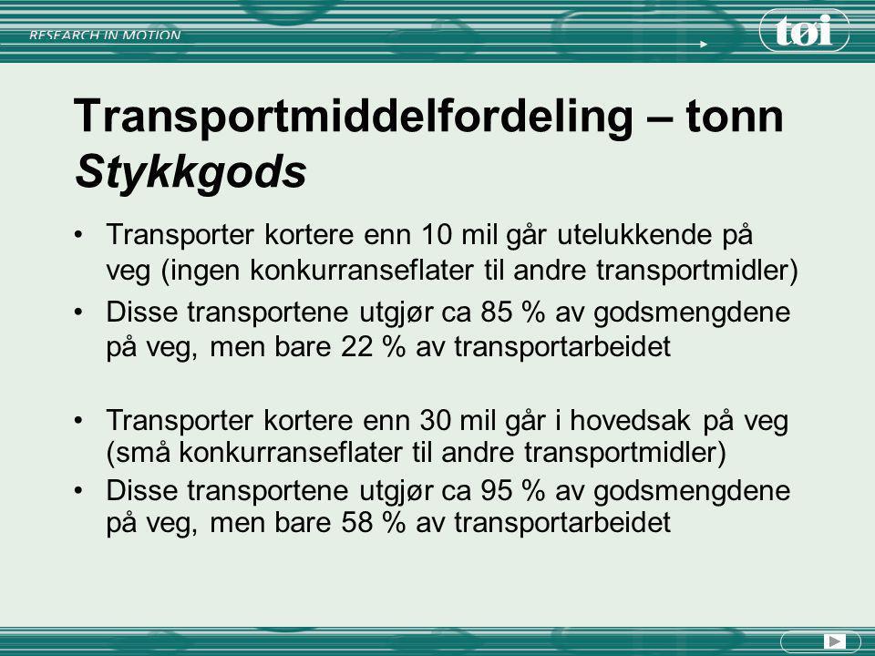 Transportmiddelfordeling – tonn Stykkgods Transporter kortere enn 10 mil går utelukkende på veg (ingen konkurranseflater til andre transportmidler) Di