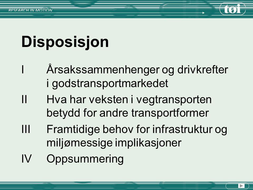 Transportmidlenes andeler av utført transport- arbeid etter avstand (1999/2000) Stykkgods