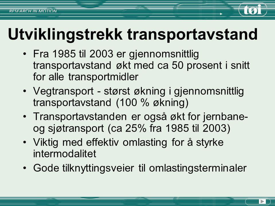 Utviklingstrekk transportavstand Fra 1985 til 2003 er gjennomsnittlig transportavstand økt med ca 50 prosent i snitt for alle transportmidler Vegtrans