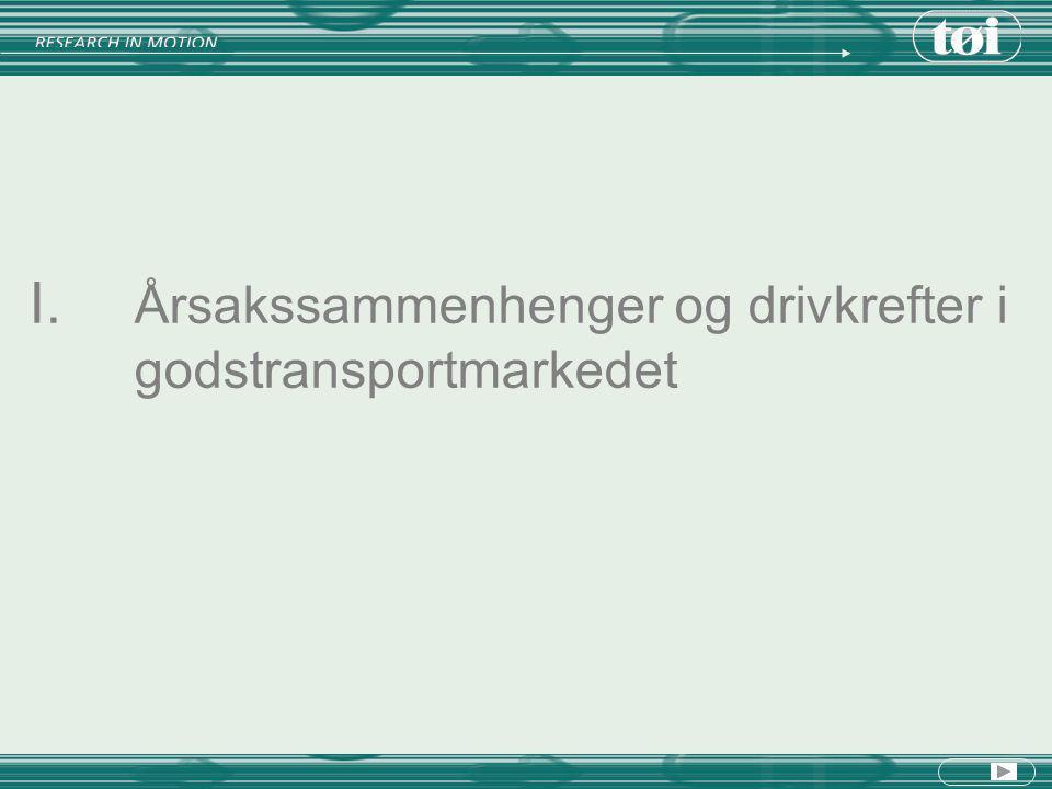 Jernbanetransport Konkurranse på sporet Økt spesialisering, CargoNet har lagt ned vognlast Antall containere og semitrailere på tog økt i 2004 i forhold til 2003 Økt transportavstand Private aktører inn i markedet (GreenCargo, MTAS (Malmtrafikk AS), Tågåkeriet i Bergslagen AB (TÅGAB)) – satser på vognlast