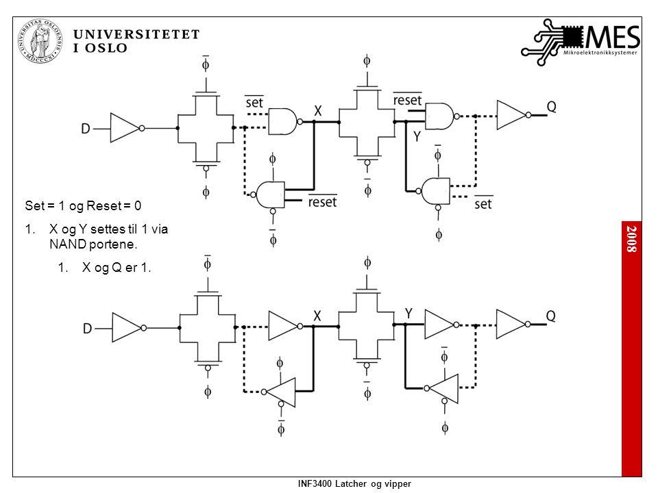 2008 INF3400 Latcher og vipper Set = 1 og Reset = 0 1.X og Y settes til 1 via NAND portene.
