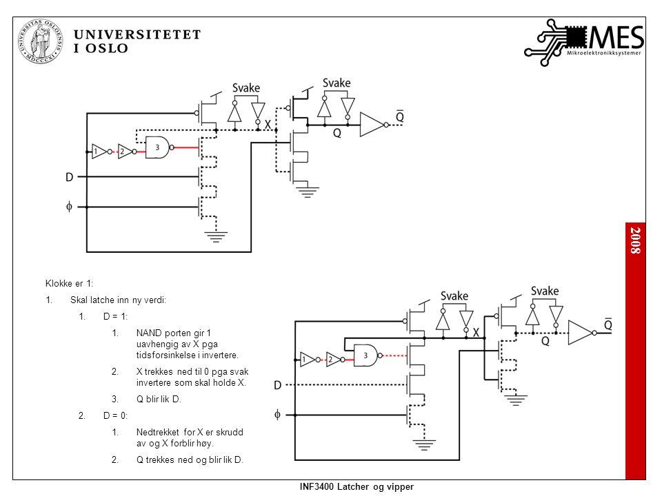 2008 INF3400 Latcher og vipper Klokke er 1: 1.Skal latche inn ny verdi: 1.D = 1: 1.NAND porten gir 1 uavhengig av X pga tidsforsinkelse i invertere.