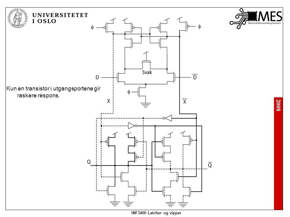 2008 INF3400 Latcher og vipper Kun en transistor i utgangsportene gir raskere respons.