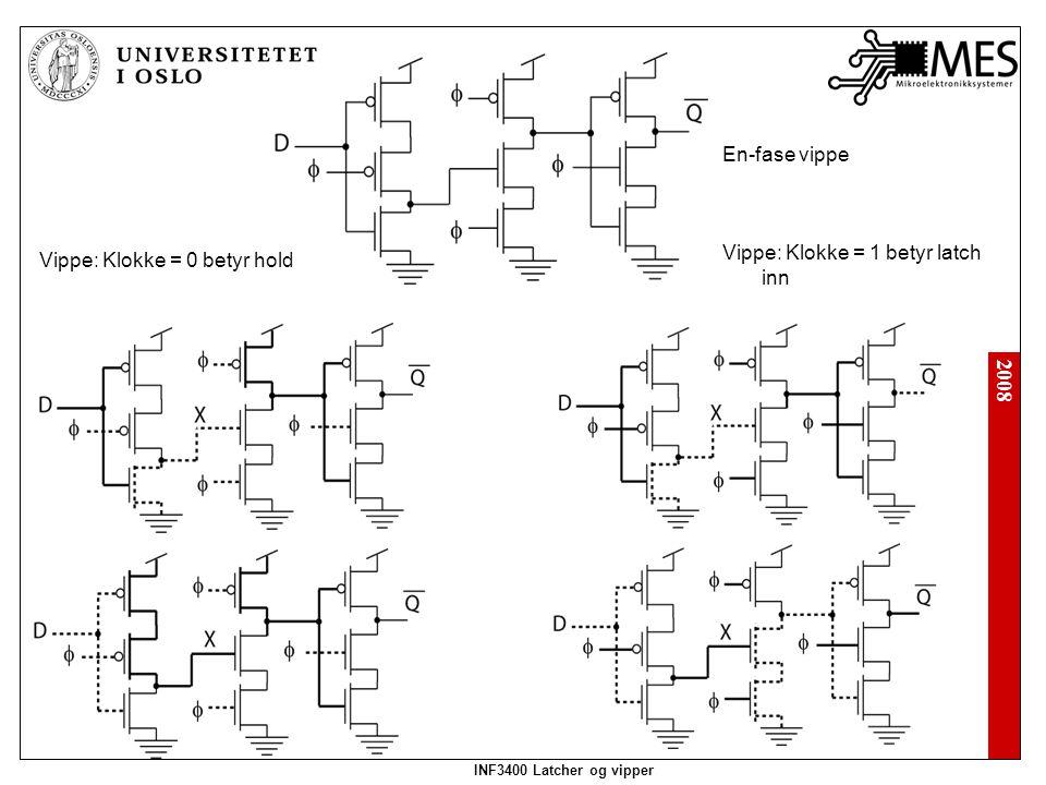 2008 INF3400 Latcher og vipper Vippe: Klokke = 1 betyr latch inn Vippe: Klokke = 0 betyr hold En-fase vippe