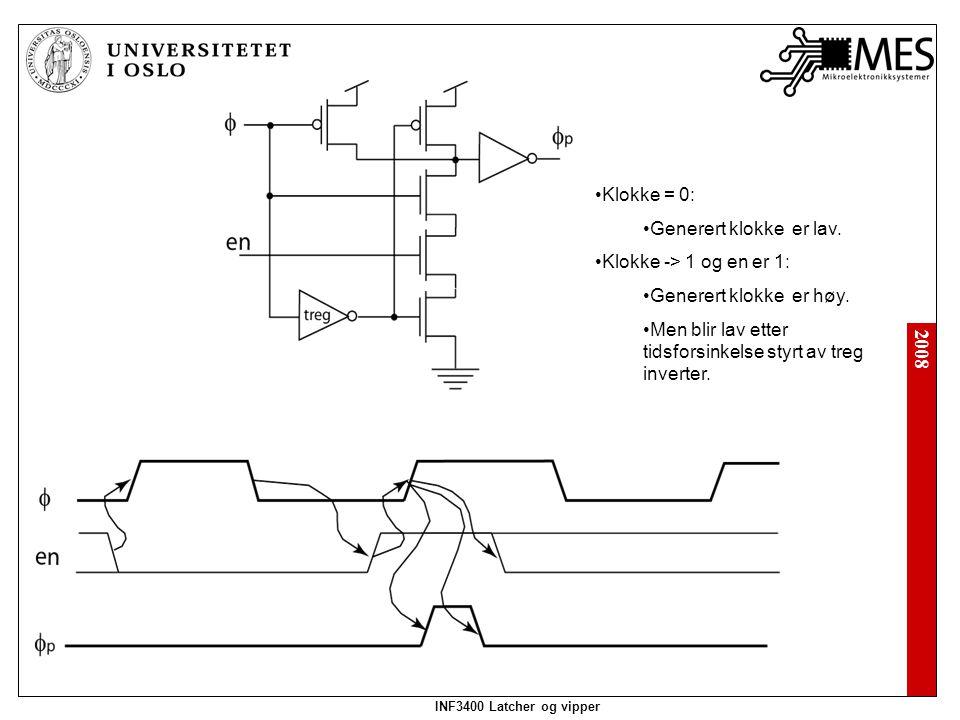 2008 INF3400 Latcher og vipper Alternativ pulsgenerator Alternativ latch: Klokke er lav betyr hold.