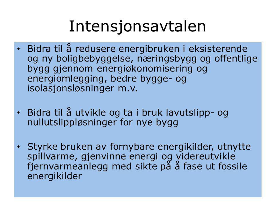 Intensjonsavtalen Bidra til å redusere energibruken i eksisterende og ny boligbebyggelse, næringsbygg og offentlige bygg gjennom energiøkonomisering og energiomlegging, bedre bygge- og isolasjonsløsninger m.v.