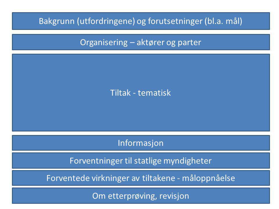 Bakgrunn (utfordringene) og forutsetninger (bl.a.