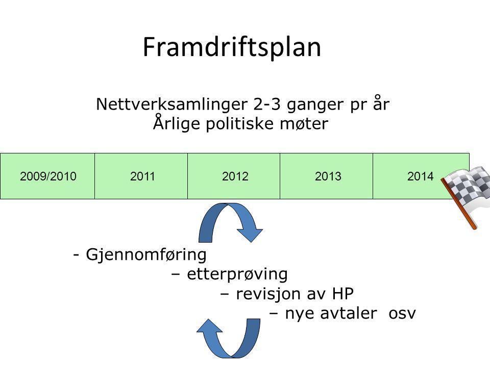 2009/20102011201220132014 Framdriftsplan - Gjennomføring – etterprøving – revisjon av HP – nye avtaler osv Nettverksamlinger 2-3 ganger pr år Årlige politiske møter