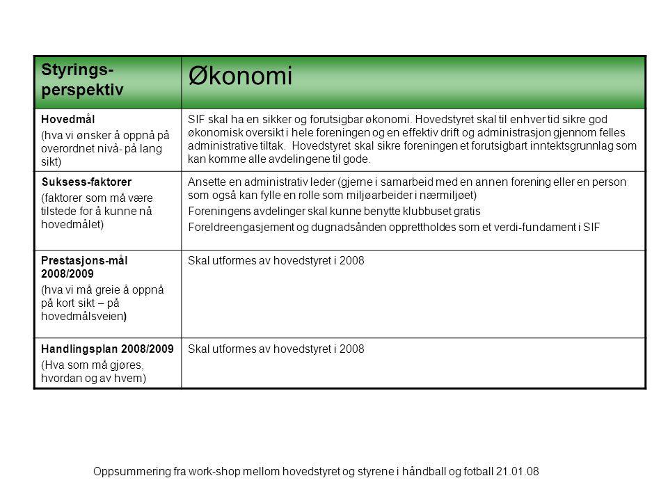 Oppsummering fra work-shop mellom hovedstyret og styrene i håndball og fotball 21.01.08 Styrings- perspektiv Økonomi Hovedmål (hva vi ønsker å oppnå på overordnet nivå- på lang sikt) SIF skal ha en sikker og forutsigbar økonomi.