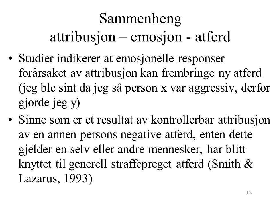 12 Sammenheng attribusjon – emosjon - atferd Studier indikerer at emosjonelle responser forårsaket av attribusjon kan frembringe ny atferd (jeg ble si
