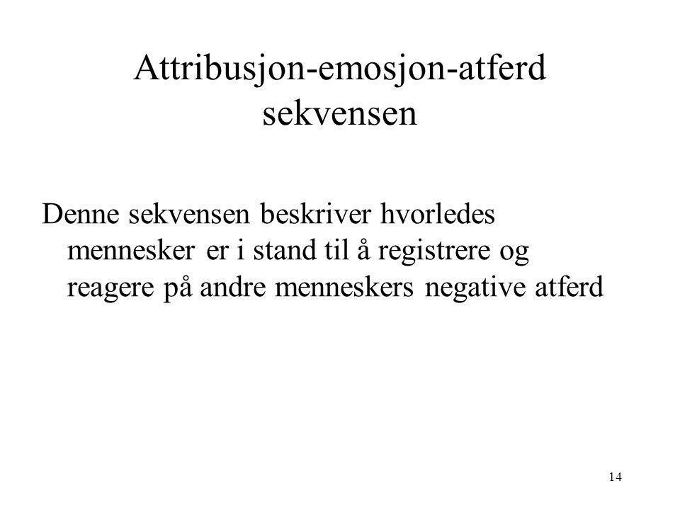 14 Attribusjon-emosjon-atferd sekvensen Denne sekvensen beskriver hvorledes mennesker er i stand til å registrere og reagere på andre menneskers negat
