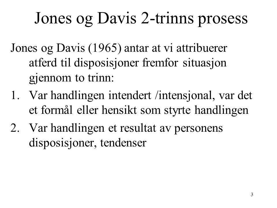 3 Jones og Davis 2-trinns prosess Jones og Davis (1965) antar at vi attribuerer atferd til disposisjoner fremfor situasjon gjennom to trinn: 1.Var han