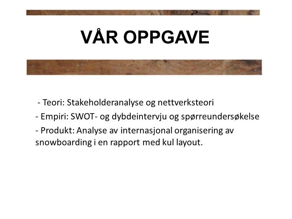 - Teori: Stakeholderanalyse og nettverksteori - Empiri: SWOT- og dybdeintervju og spørreundersøkelse - Produkt: Analyse av internasjonal organisering