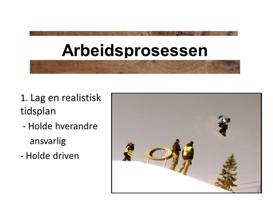 Arbeidsprosessen 1. Lag en realistisk tidsplan - Holde hverandre ansvarlig - Holde driven
