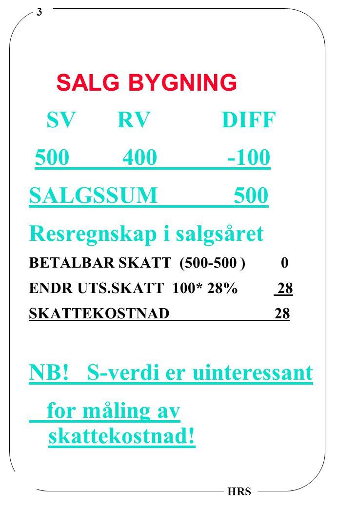 3 HRS SALG BYGNING SV RV DIFF 500 400 -100 SALGSSUM 500 Resregnskap i salgsåret BETALBAR SKATT (500-500 ) 0 ENDR UTS.SKATT 100* 28% 28 SKATTEKOSTNAD 28 NB.