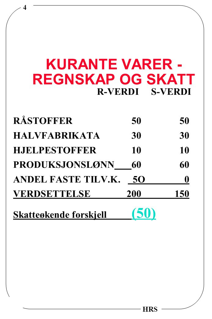 4 HRS KURANTE VARER - REGNSKAP OG SKATT R-VERDI S-VERDI RÅSTOFFER5050 HALVFABRIKATA3030 HJELPESTOFFER1010 PRODUKSJONSLØNN6060 ANDEL FASTE TILV.K.