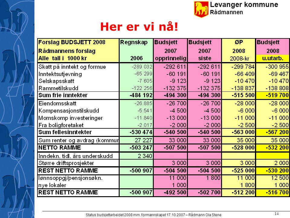 Levanger kommune Rådmannen Status budsjettarbeidet 2008 mm. formannskapet 17.10.2007 – Rådmann Ola Stene 14 Her er vi nå!