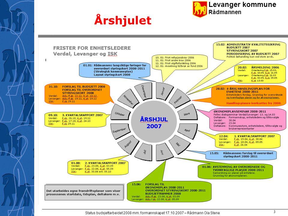 Levanger kommune Rådmannen Status budsjettarbeidet 2008 mm. formannskapet 17.10.2007 – Rådmann Ola Stene 3 Årshjulet