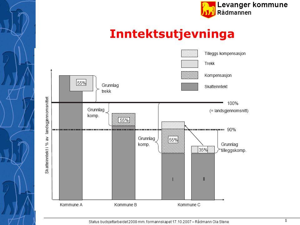 Levanger kommune Rådmannen Status budsjettarbeidet 2008 mm. formannskapet 17.10.2007 – Rådmann Ola Stene 8 Inntektsutjevninga