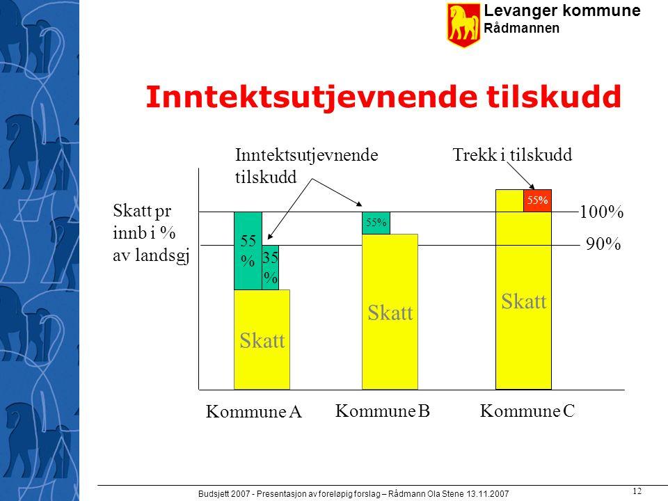 Levanger kommune Rådmannen Budsjett 2007 - Presentasjon av foreløpig forslag – Rådmann Ola Stene 13.11.2007 11 Utgiftsutjevning 2007