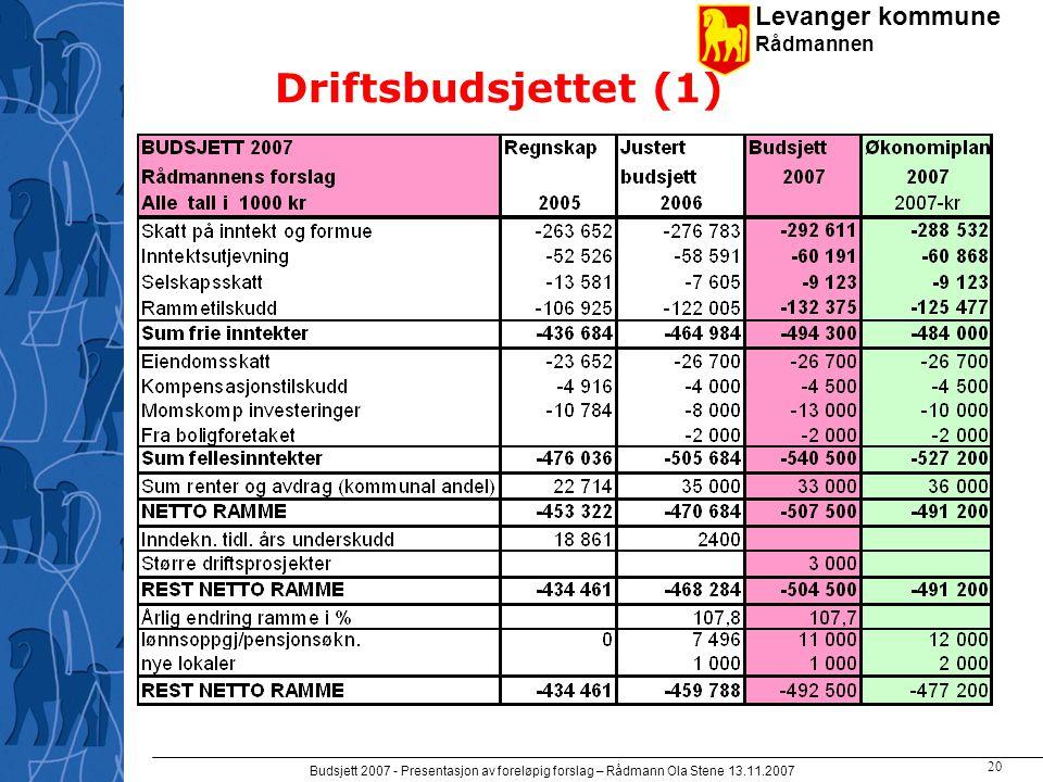 Levanger kommune Rådmannen Budsjett 2007 - Presentasjon av foreløpig forslag – Rådmann Ola Stene 13.11.2007 19 Investeringer