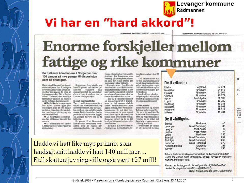 Levanger kommune Rådmannen Budsjett 2007 - Presentasjon av foreløpig forslag – Rådmann Ola Stene 13.11.2007 4 Fattige Levanger