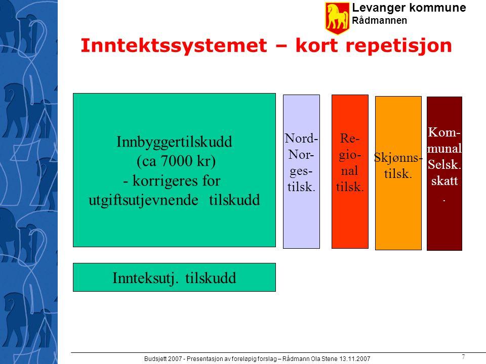Levanger kommune Rådmannen Budsjett 2007 - Presentasjon av foreløpig forslag – Rådmann Ola Stene 13.11.2007 6 Statsbudsjettet og økonomiplanen Forslaget følger økonomiplanen, men større tall pga endra forutsetninger.