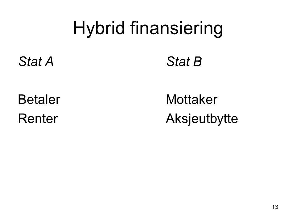 13 Hybrid finansiering Stat AStat B BetalerMottaker Renter Aksjeutbytte