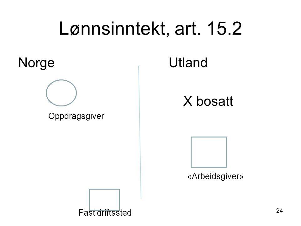 Lønnsinntekt, art. 15.2 NorgeUtland X bosatt Oppdragsgiver «Arbeidsgiver» Fast driftssted 24