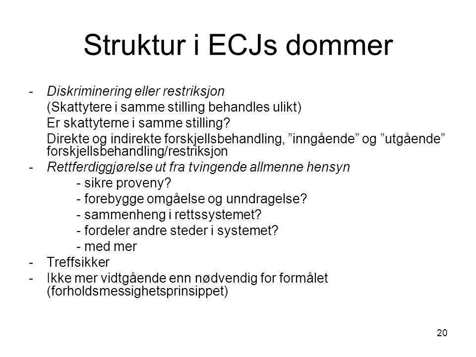 20 Struktur i ECJs dommer -Diskriminering eller restriksjon (Skattytere i samme stilling behandles ulikt) Er skattyterne i samme stilling? Direkte og