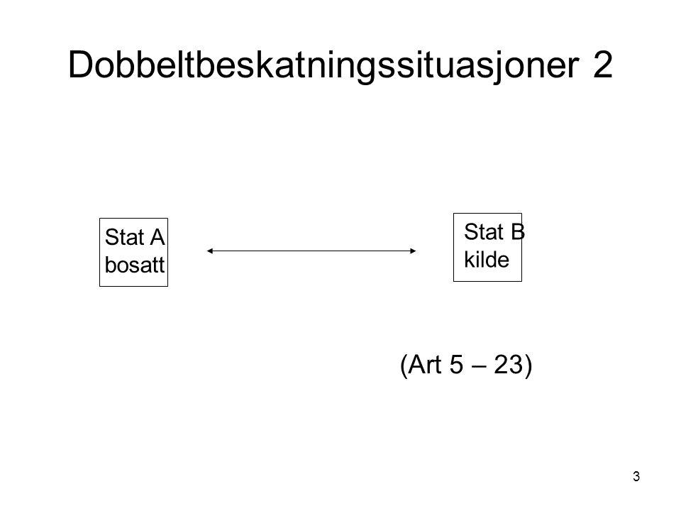 3 Dobbeltbeskatningssituasjoner 2 Stat A bosatt Stat B kilde (Art 5 – 23)