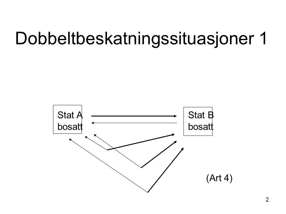 2 Dobbeltbeskatningssituasjoner 1 Stat A bosatt Stat B bosatt (Art 4)